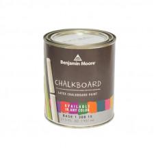 Chalkboard Paint.308